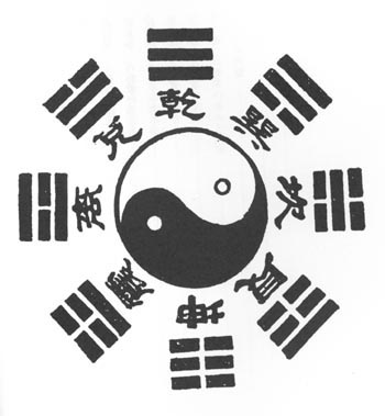 ChineseFoodDIY.com - I Ching (The Book of Changes)